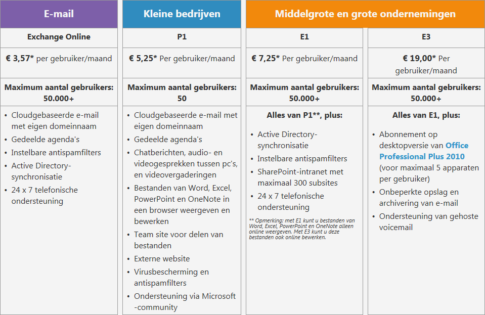 office365pricing